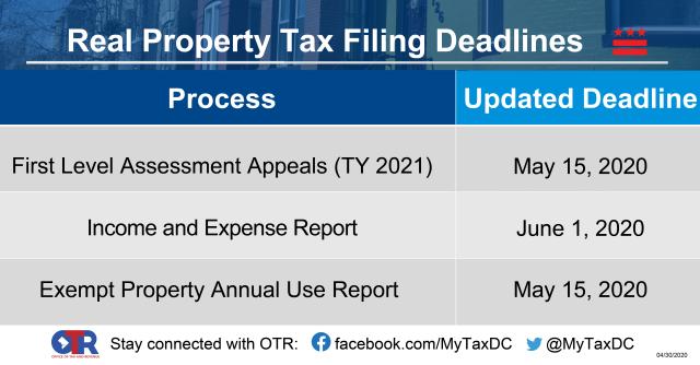 Real Property Tax Deadlines 043020 fb